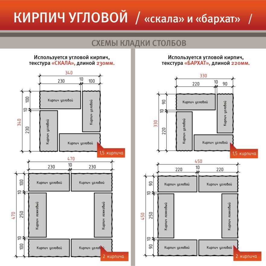 """10 мм - такова разница, в геометрических размерах кирпича в текстуре """"скала"""" и """"бархат""""."""